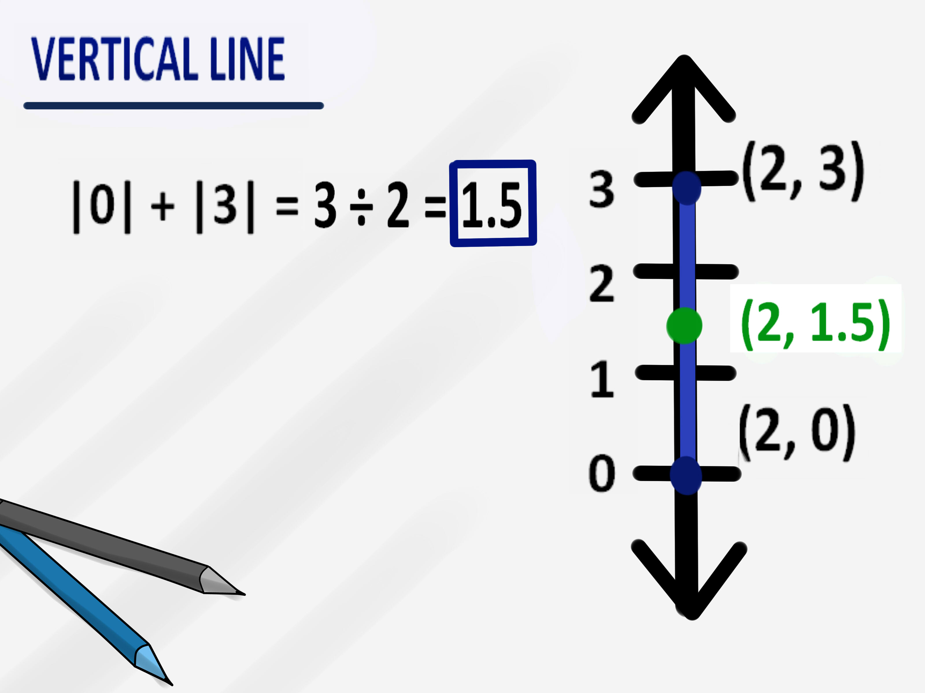 How To Find The Midpoint Of A Line Segment 9 Steps