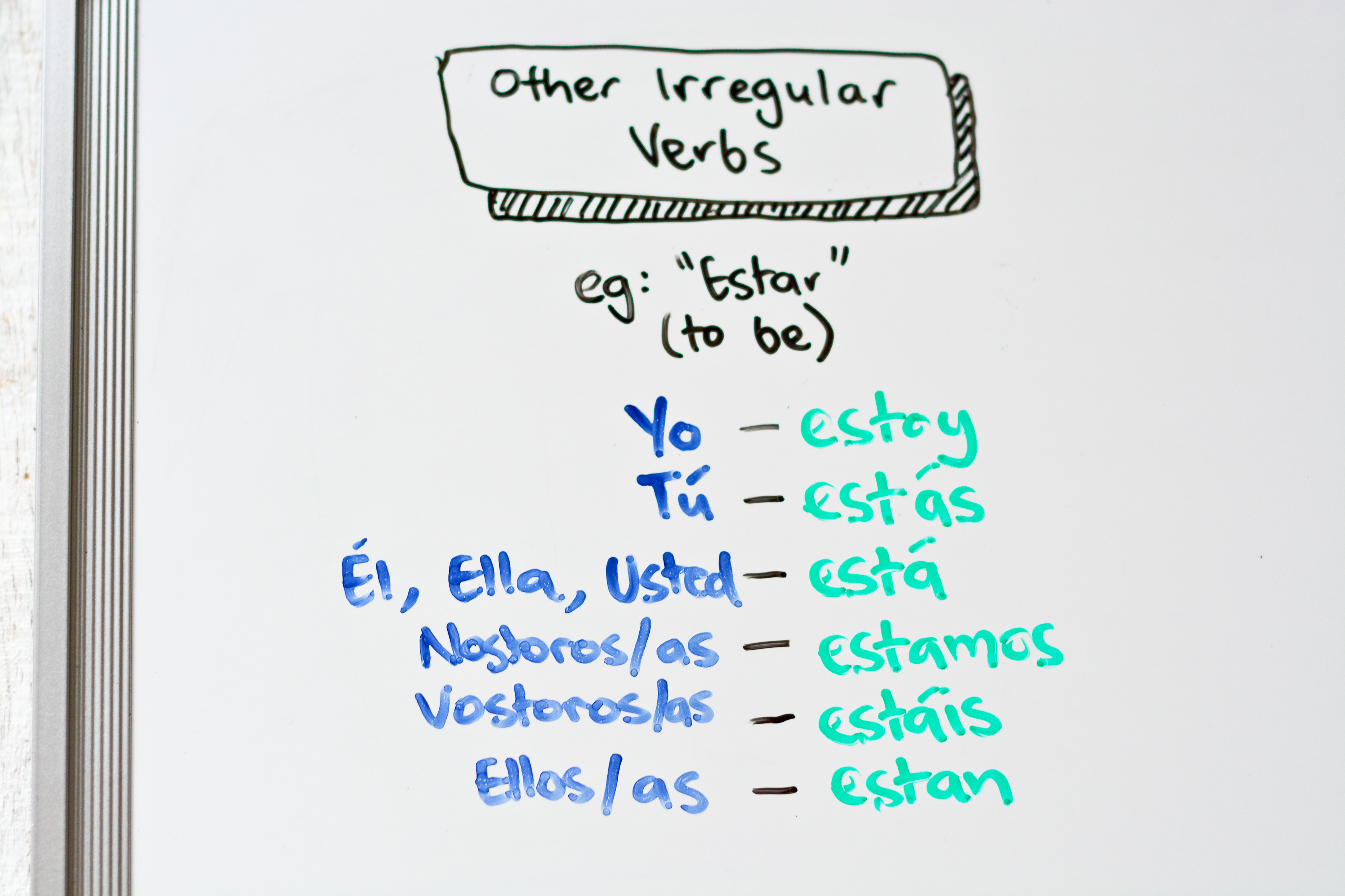 How To Conjugate Spanish Verbs Present Tense 12 Steps