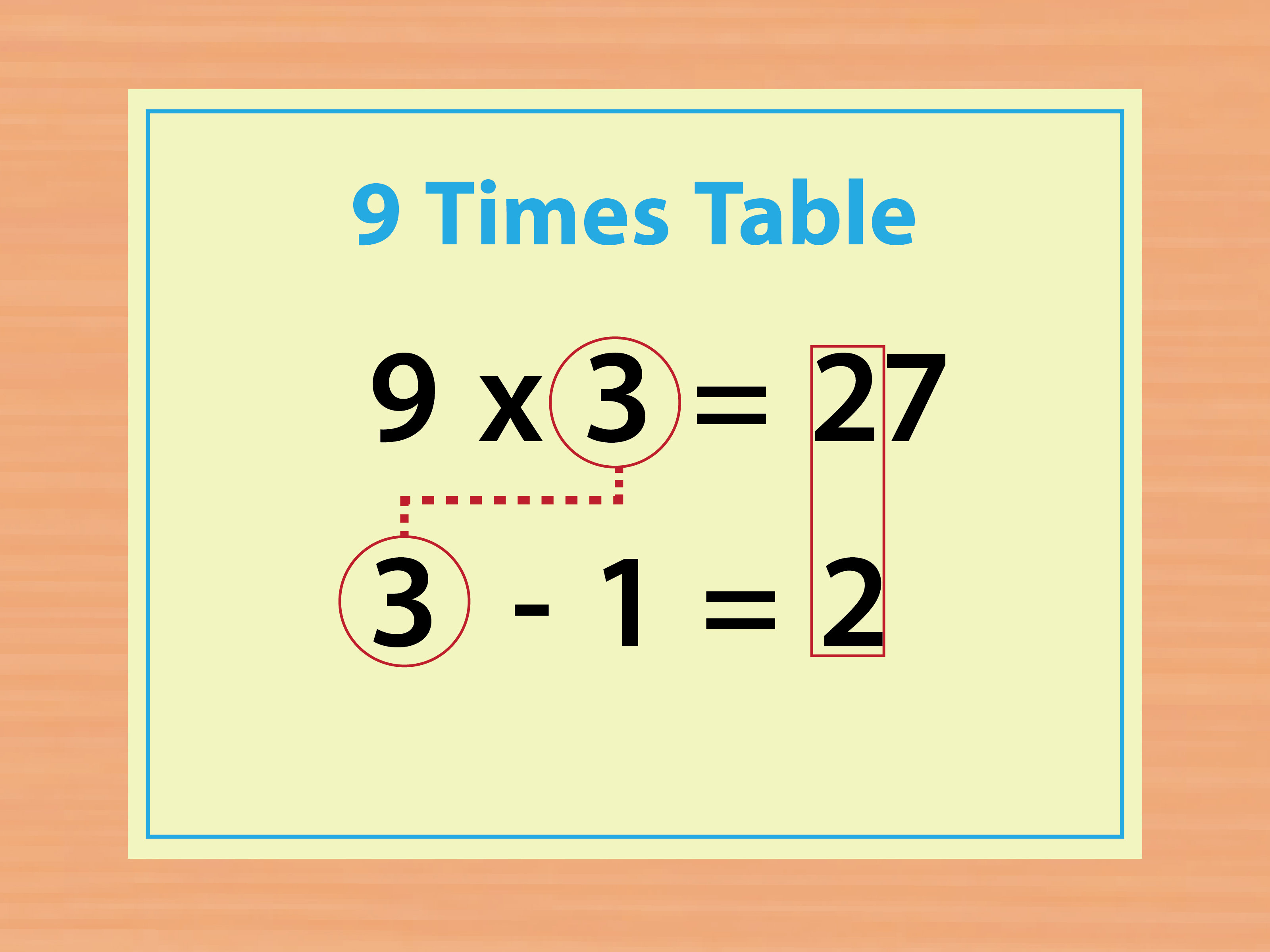 9 Times Tables Song