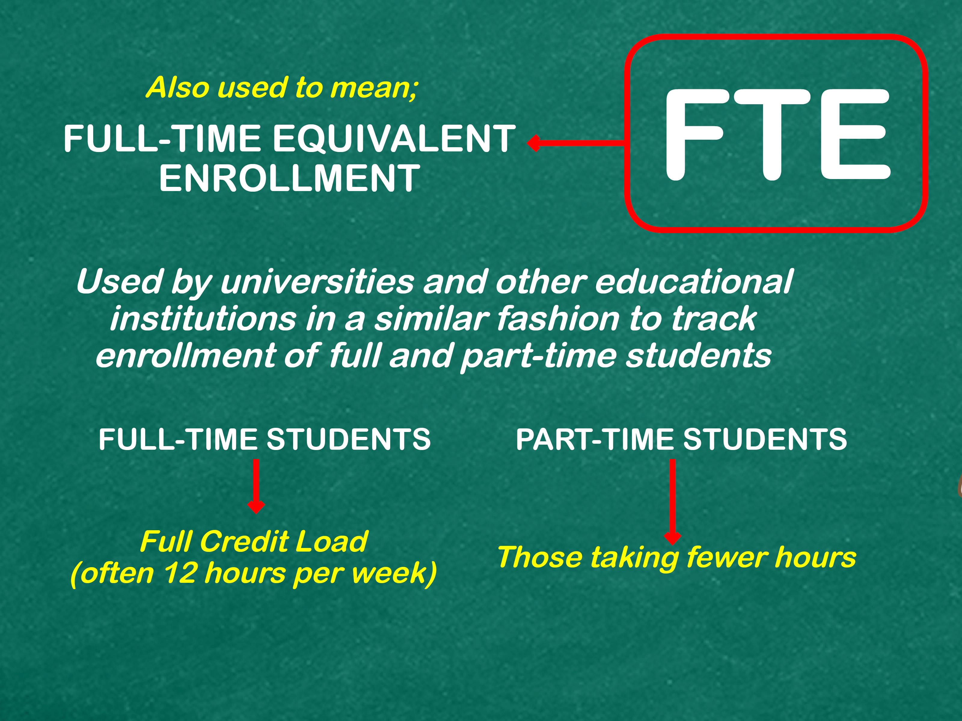 3 Formas De Calcular El Equivalente De Tiempo Completo Fte