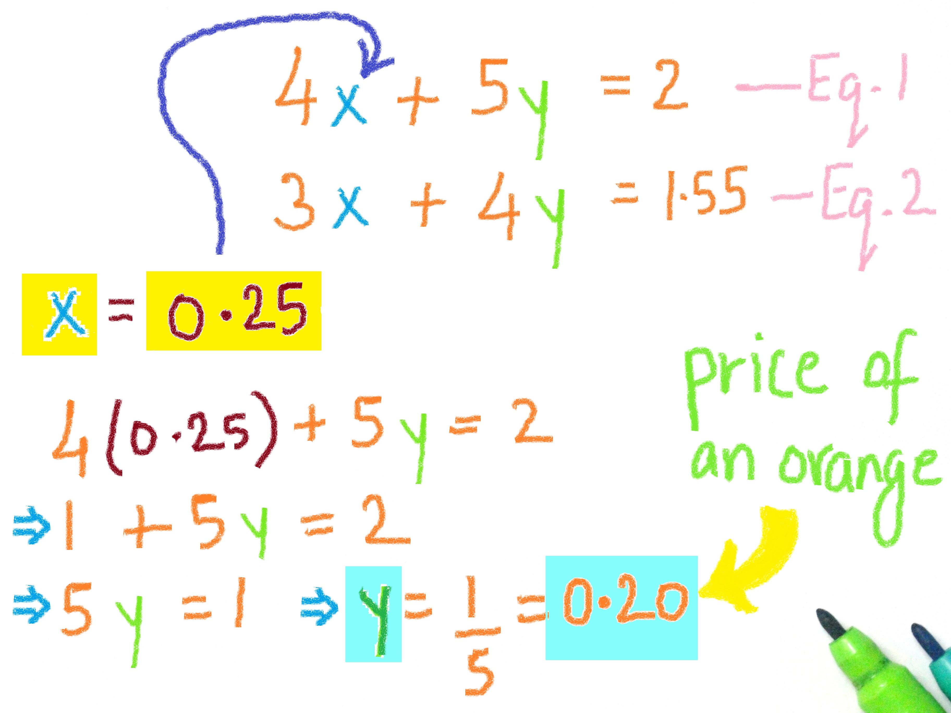 Solve And Check Linear Equations With Fractions Calculator