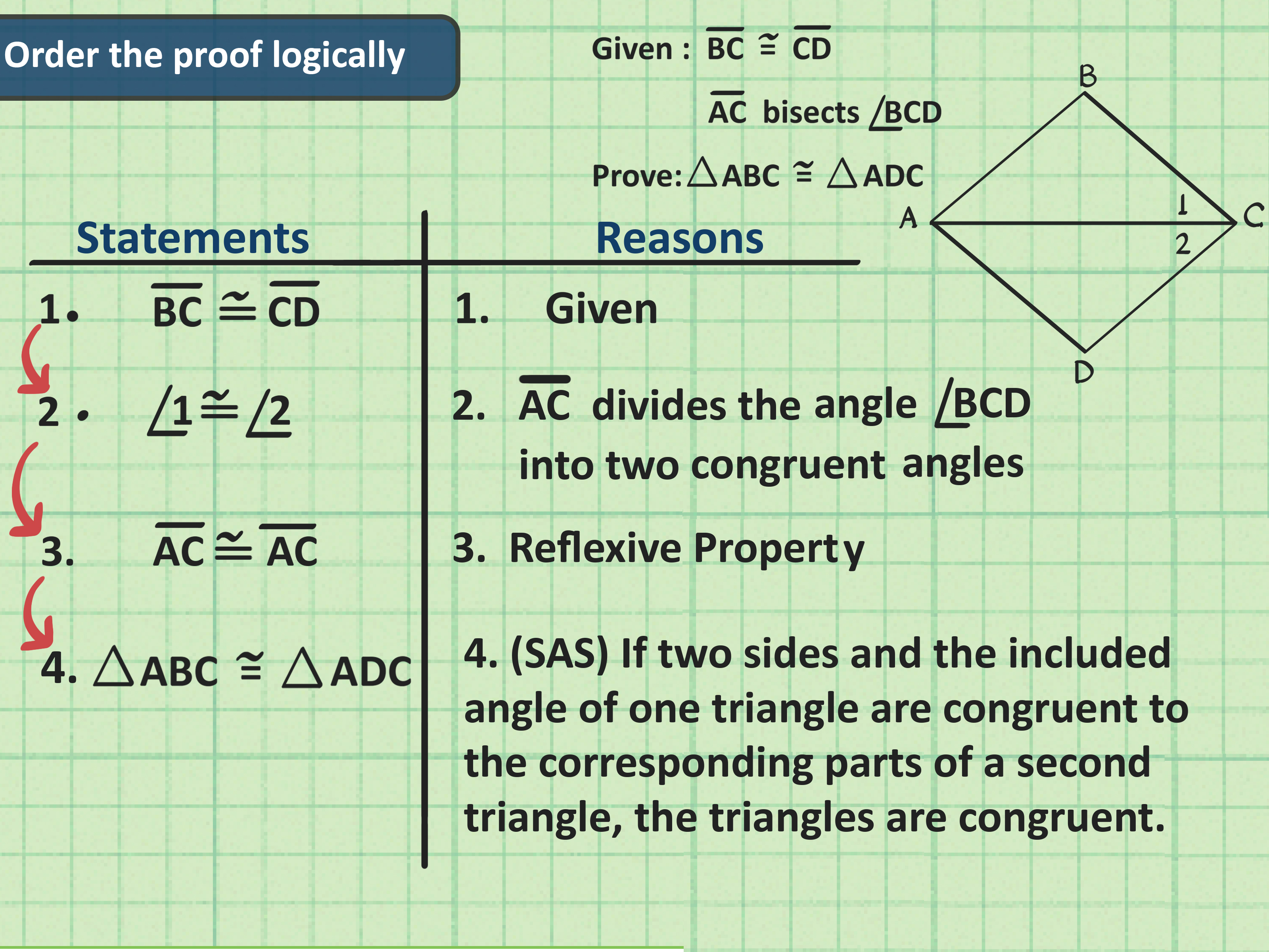 Discovering Congruent Triangles Sss Sas And Asa Math