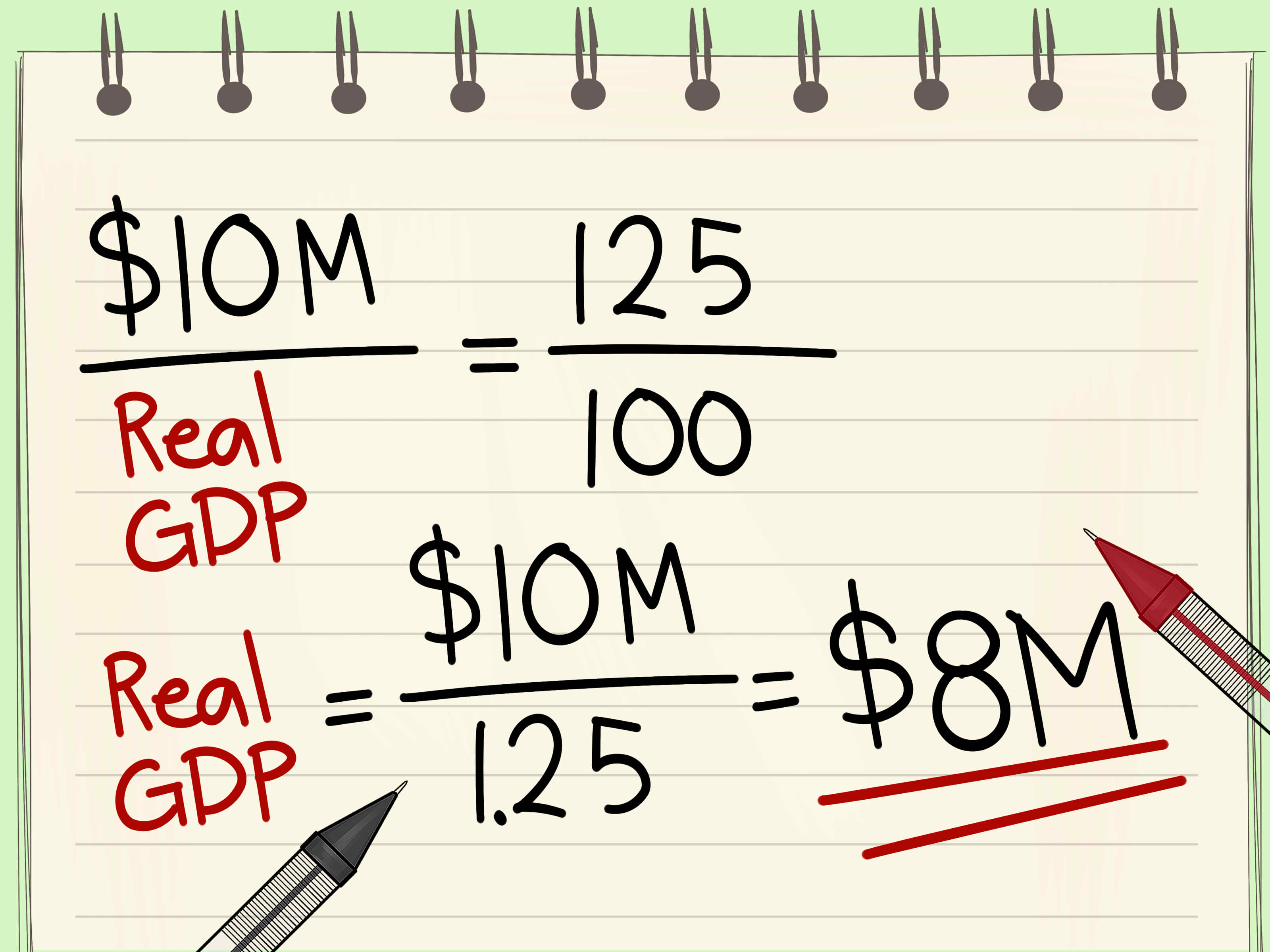 How To Calculate Gdp With Cheat Sheets