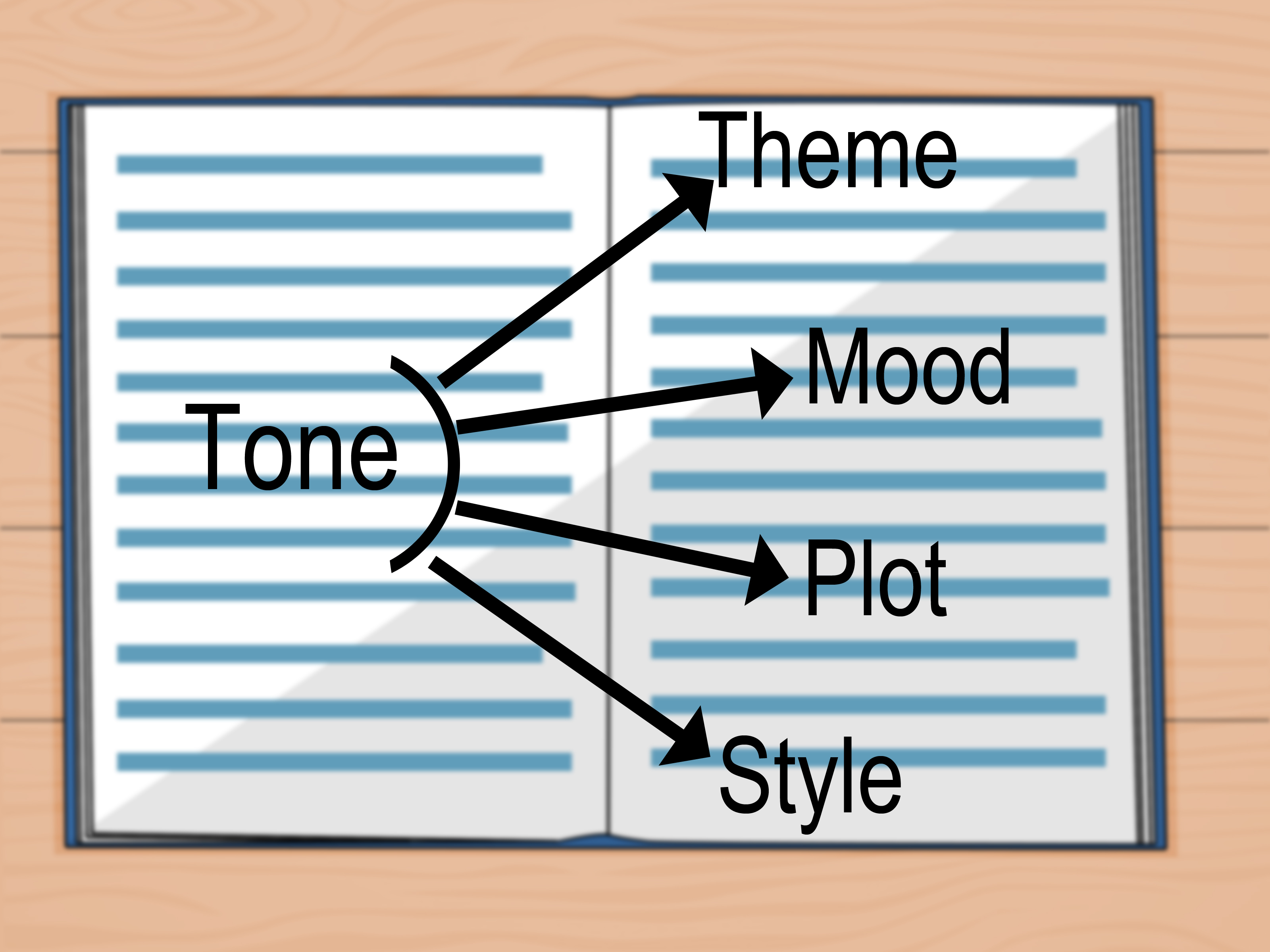 How Toyze Tone In Literature With Pictures