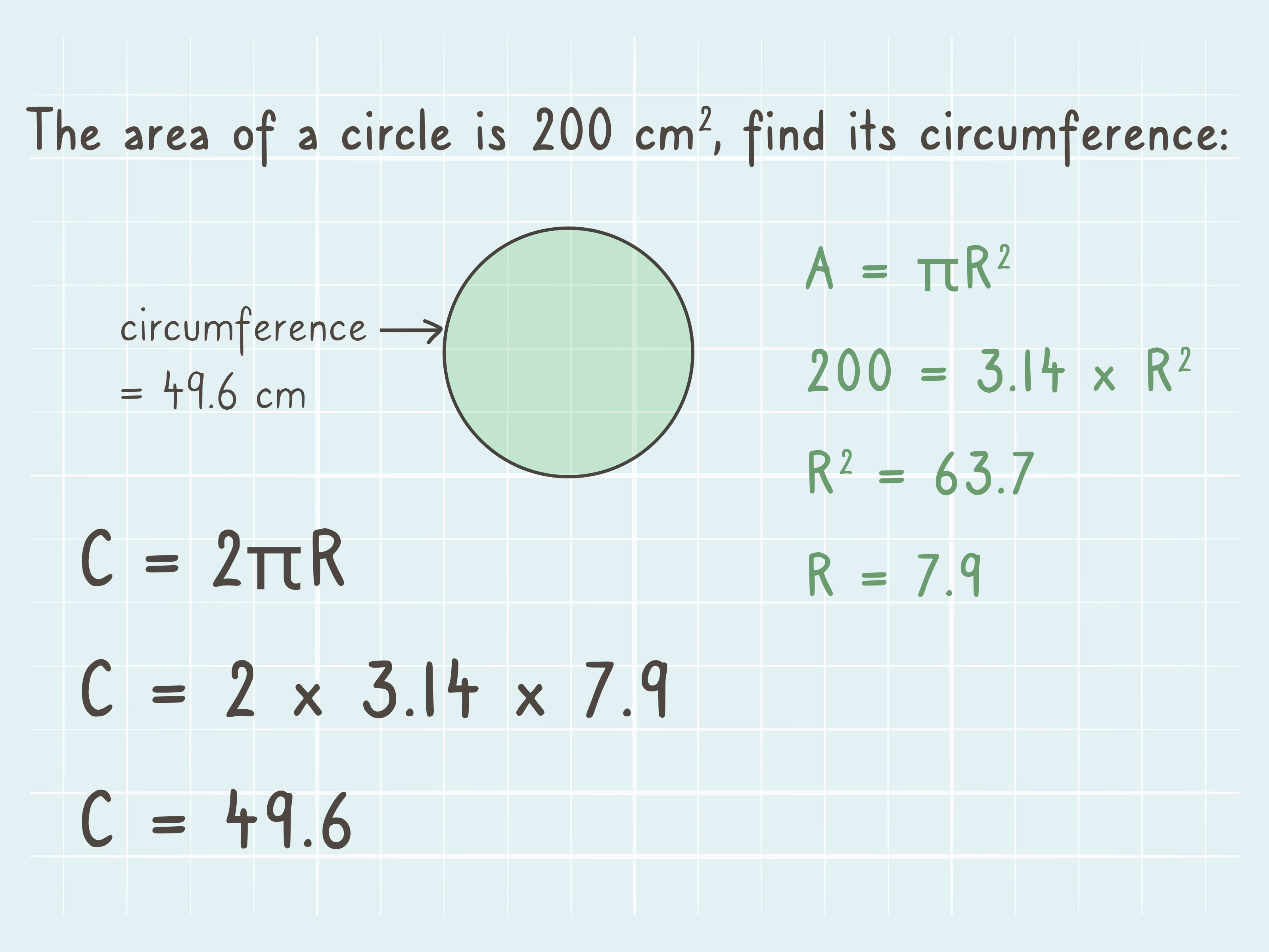 How To Find The Circumference Of A Circle Using Its Area