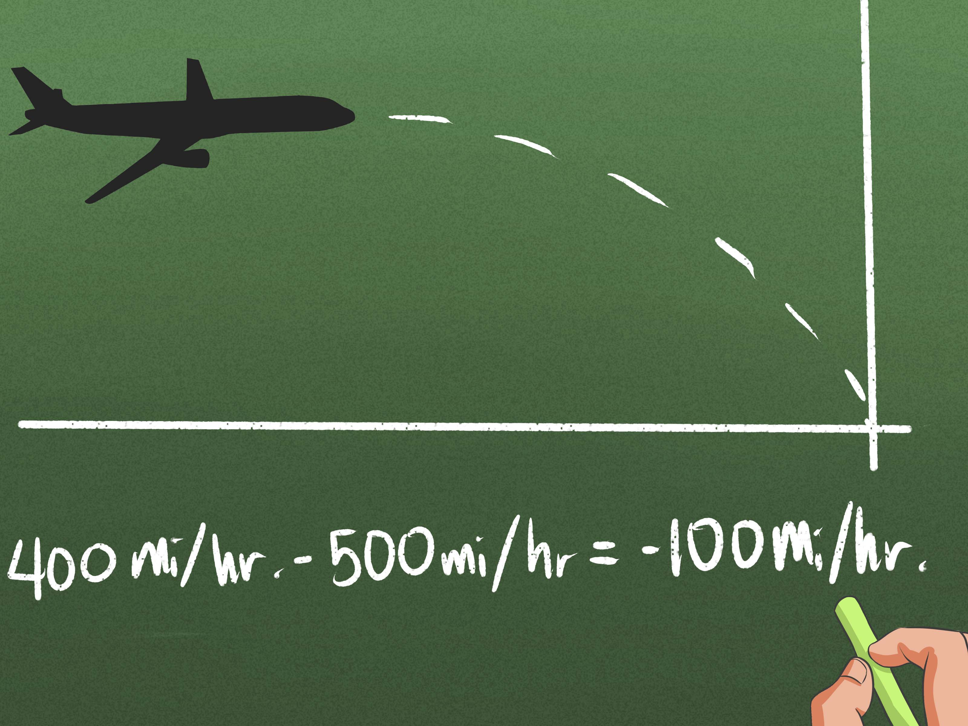 How To Find Average Acceleration 10 Steps With Pictures