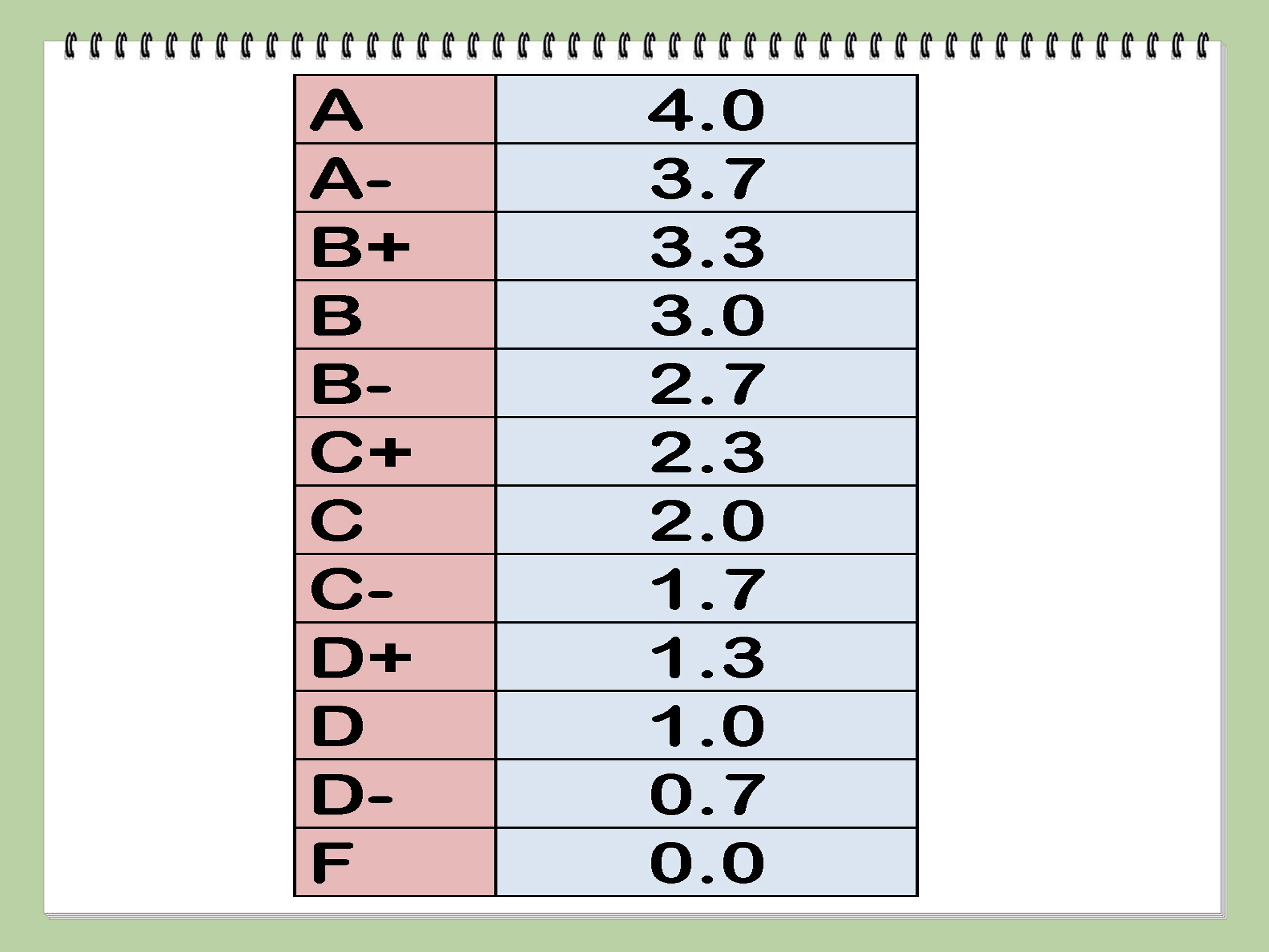 62 Free University Letter Grade Calculator Docx Download