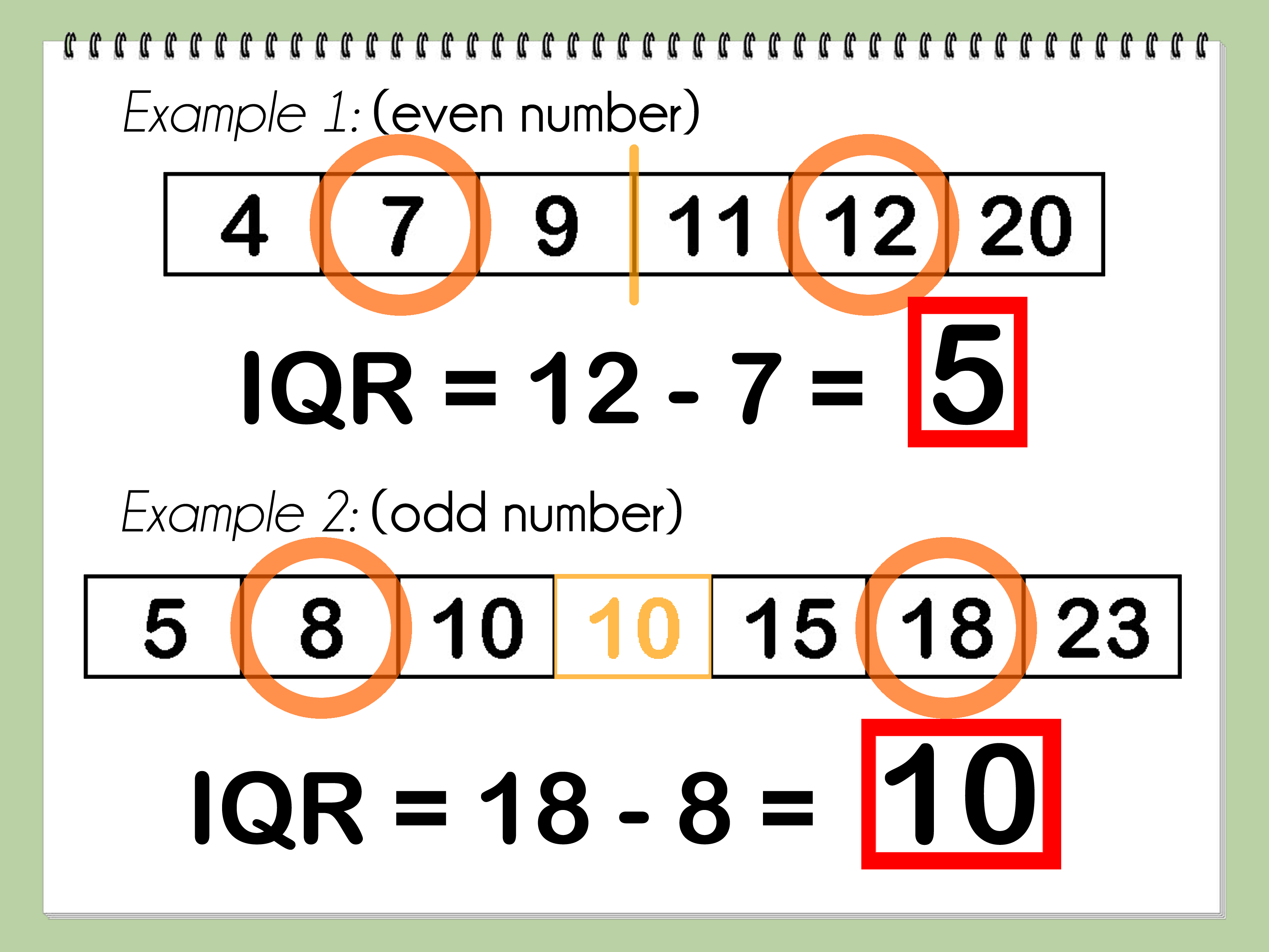 3 Ways To Find The Iqr
