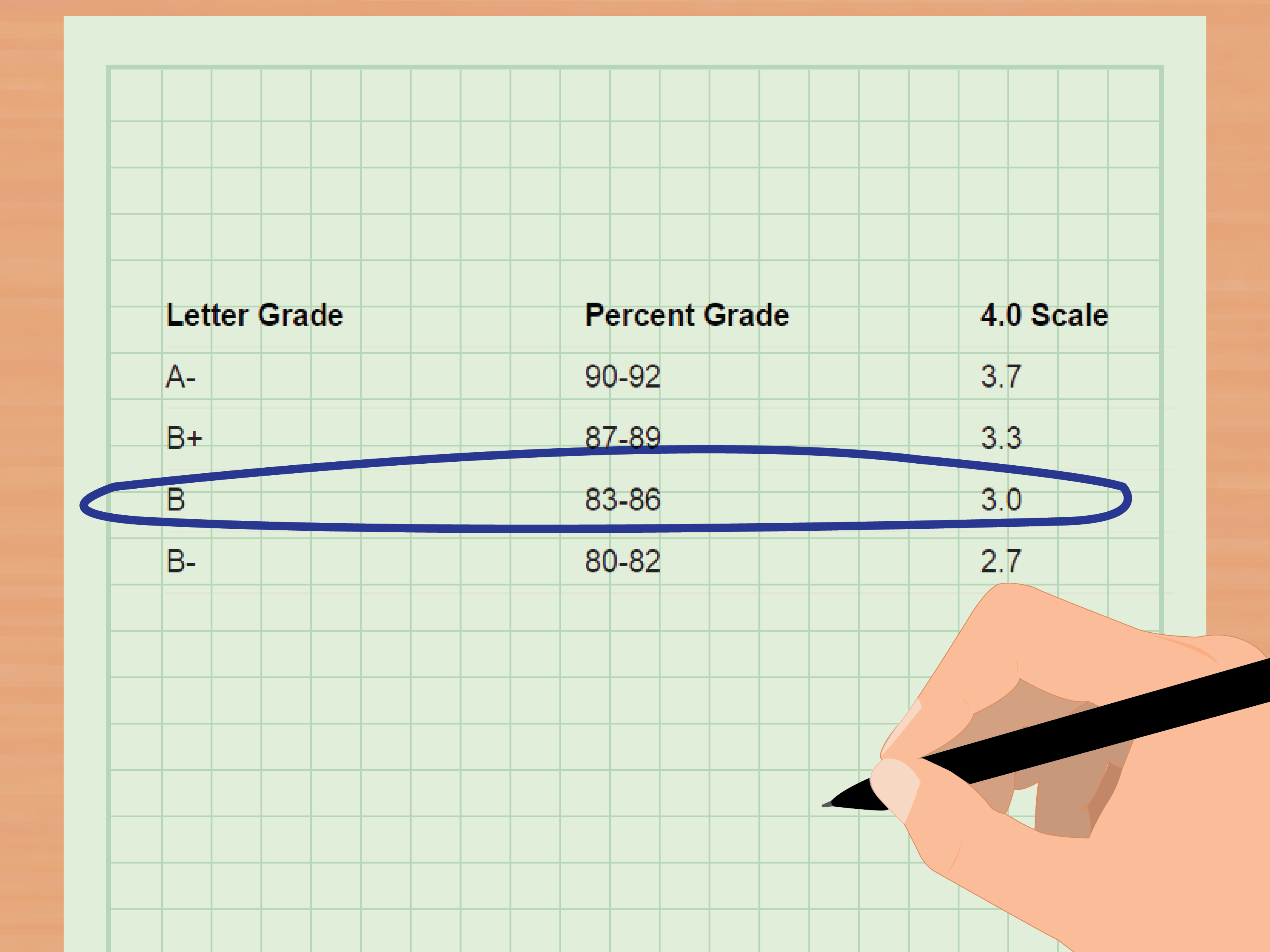 4 Ways To Calculate Your Final Grade