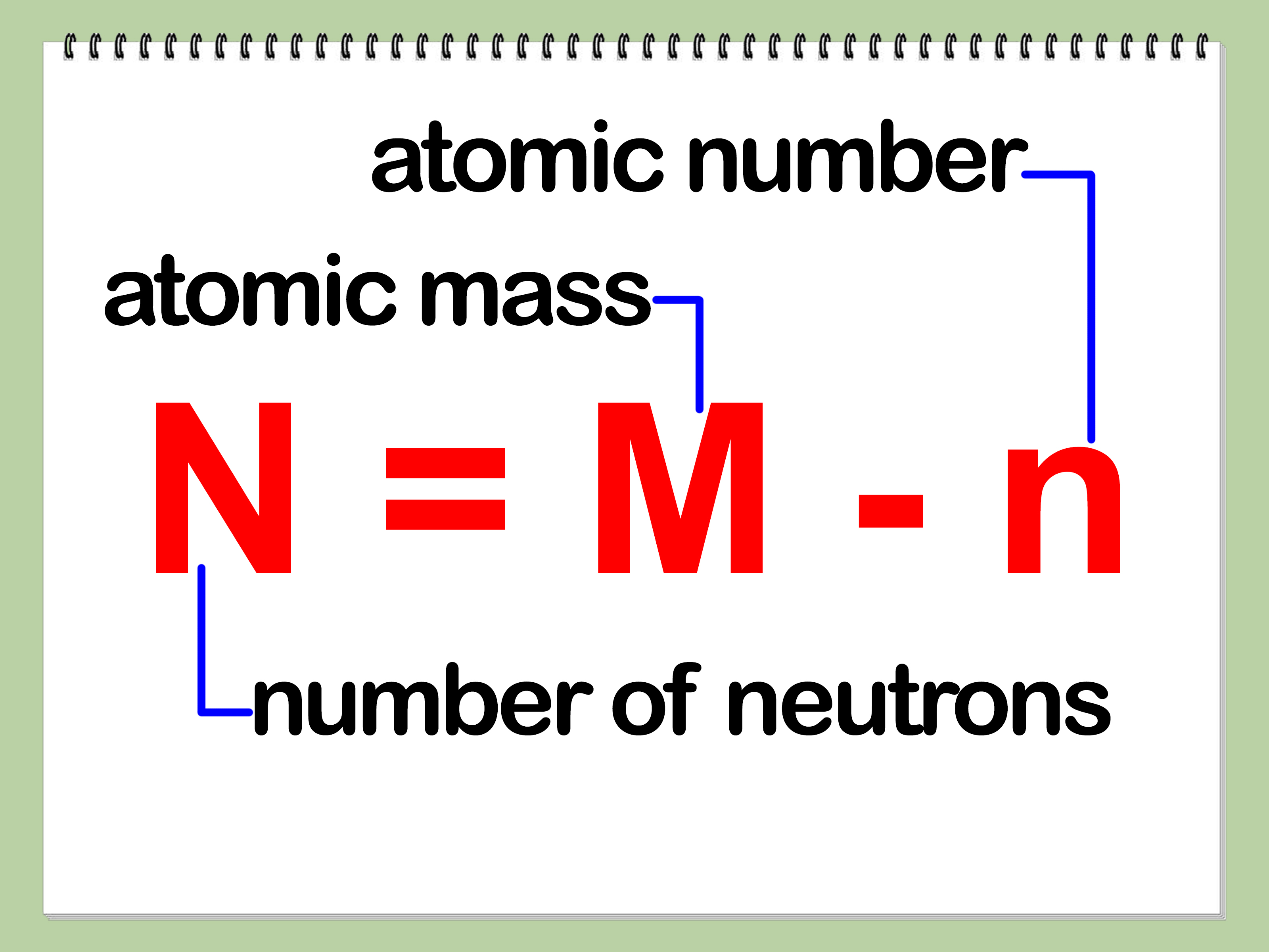 How To Find The Number Of Neutrons In An Atom 11 Steps