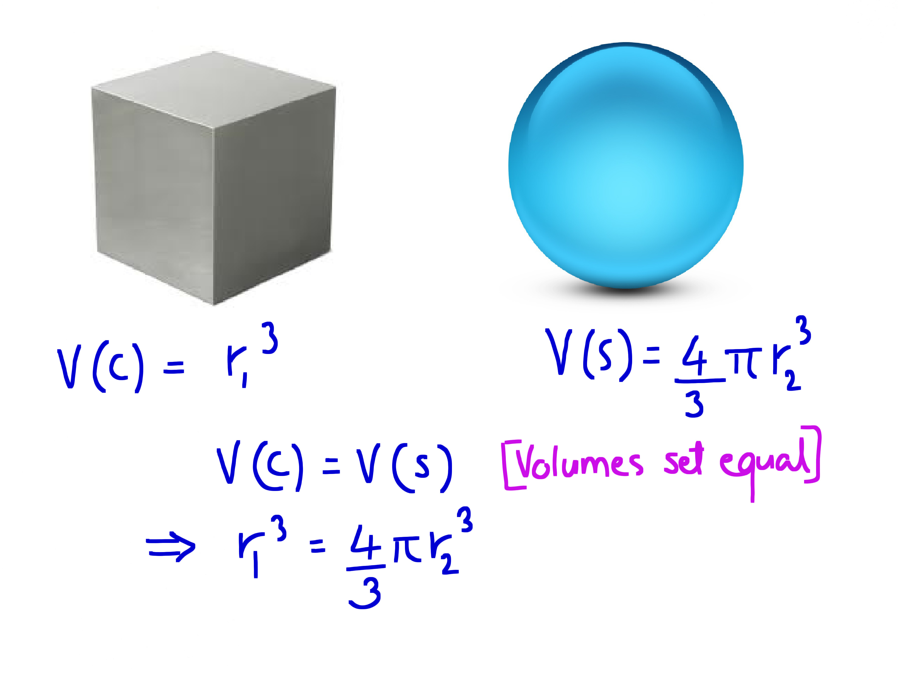 How To Determine A Cube And Sphere Of Equal Volume 6 Steps
