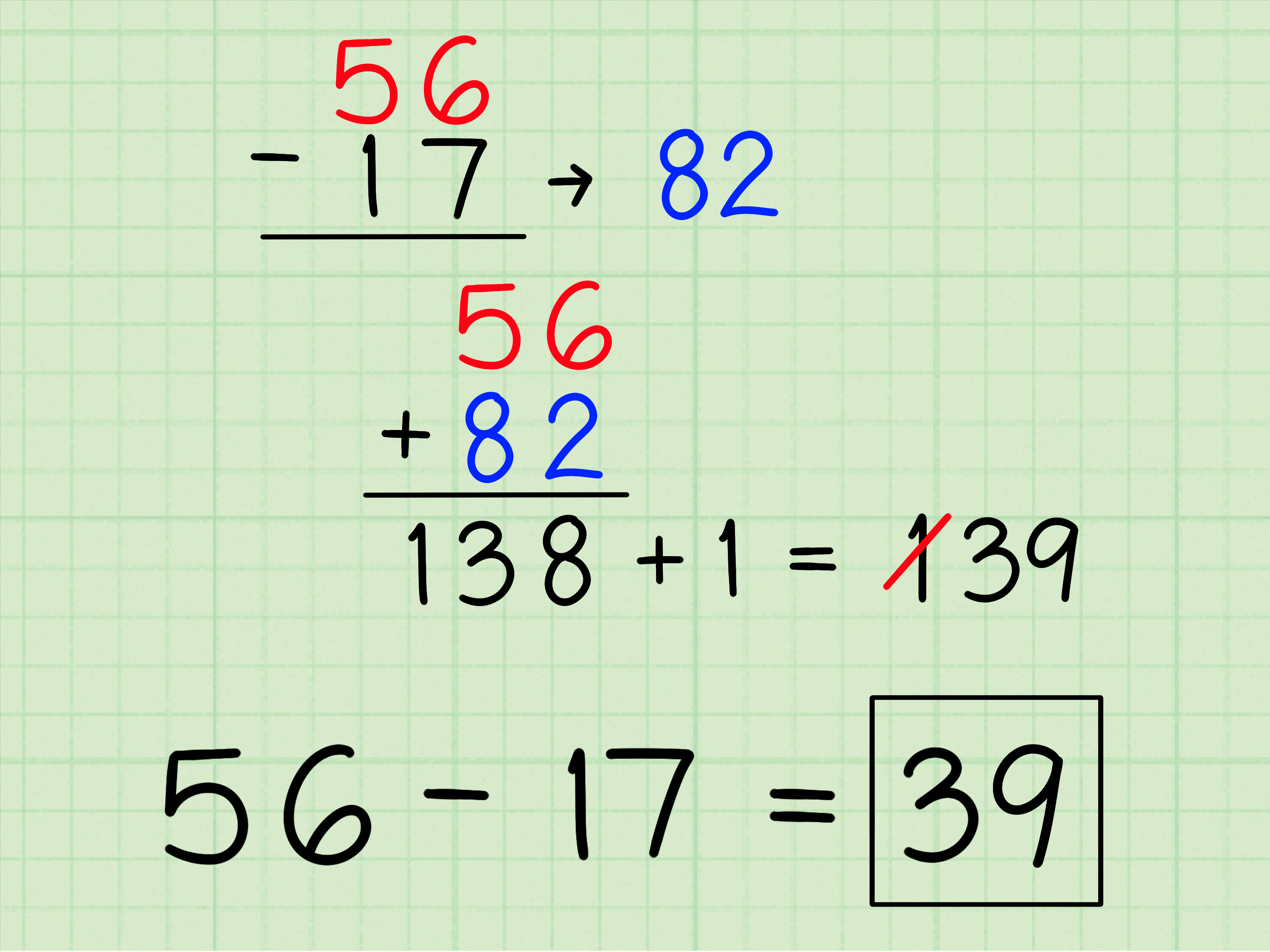 How To Subtract Binary Numbers 15 Steps With Pictures
