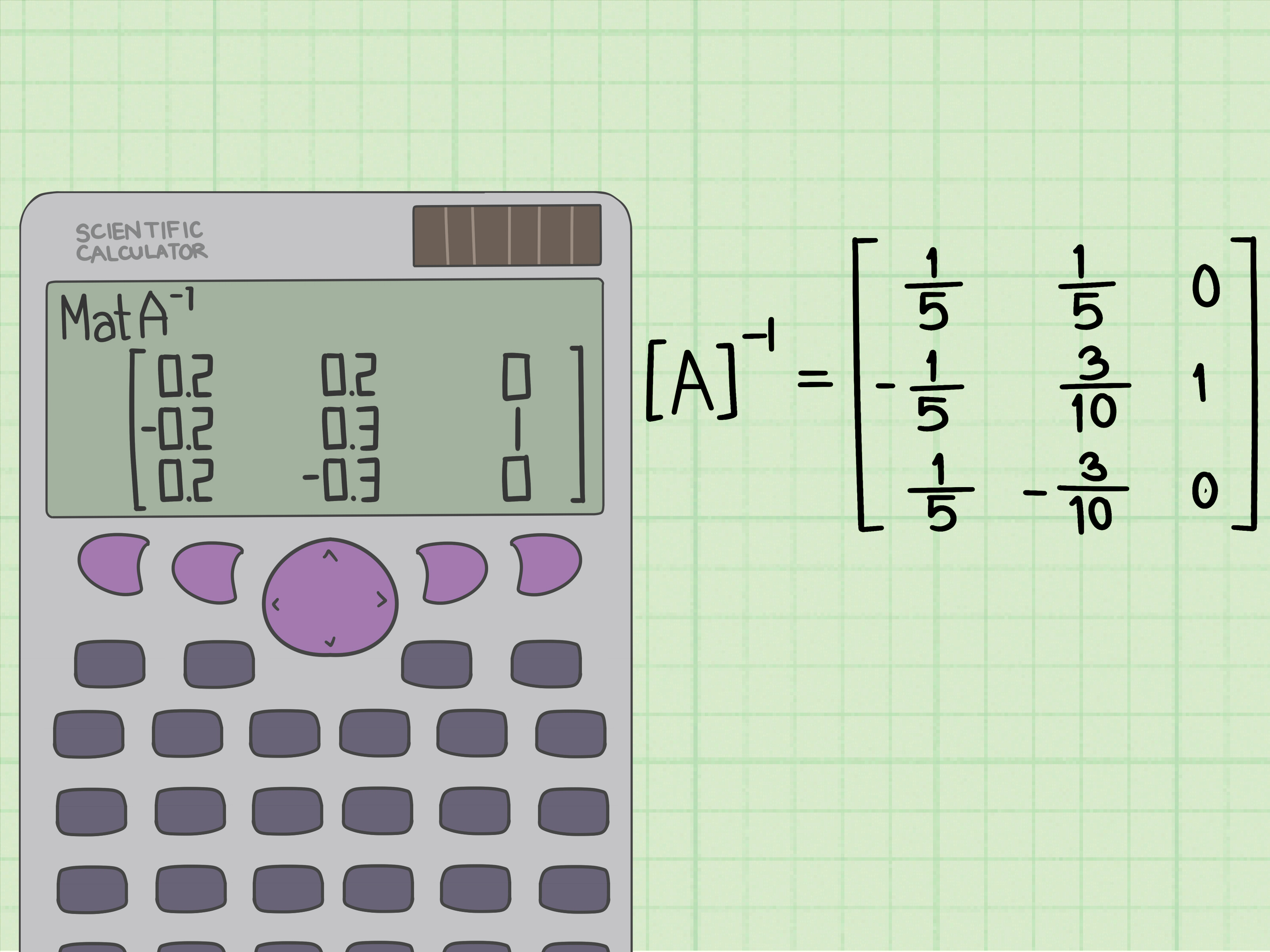 Solve System Of Equations Inverse Matrix Calculator