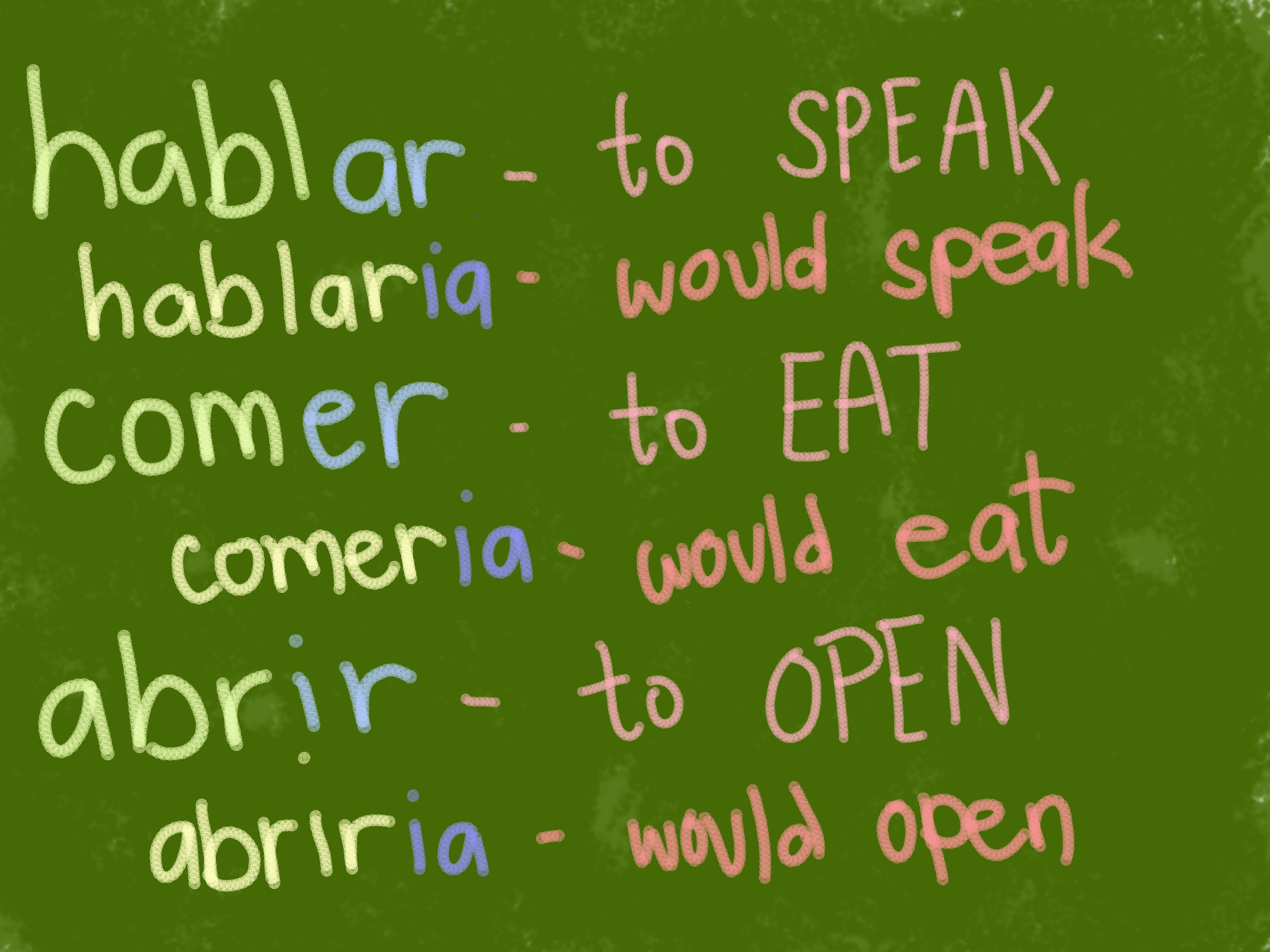 How To Conjugate Any Verb In Any Tense In Spanish 11 Steps