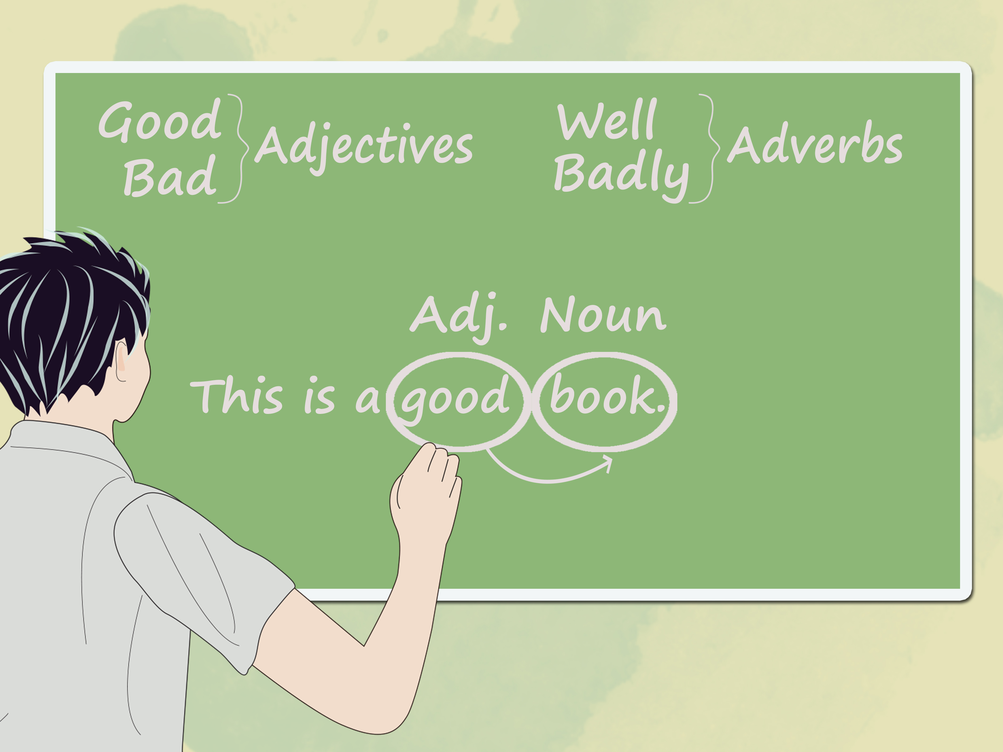 How To Use Bad Or Badly And Good Or Well 3 Steps With