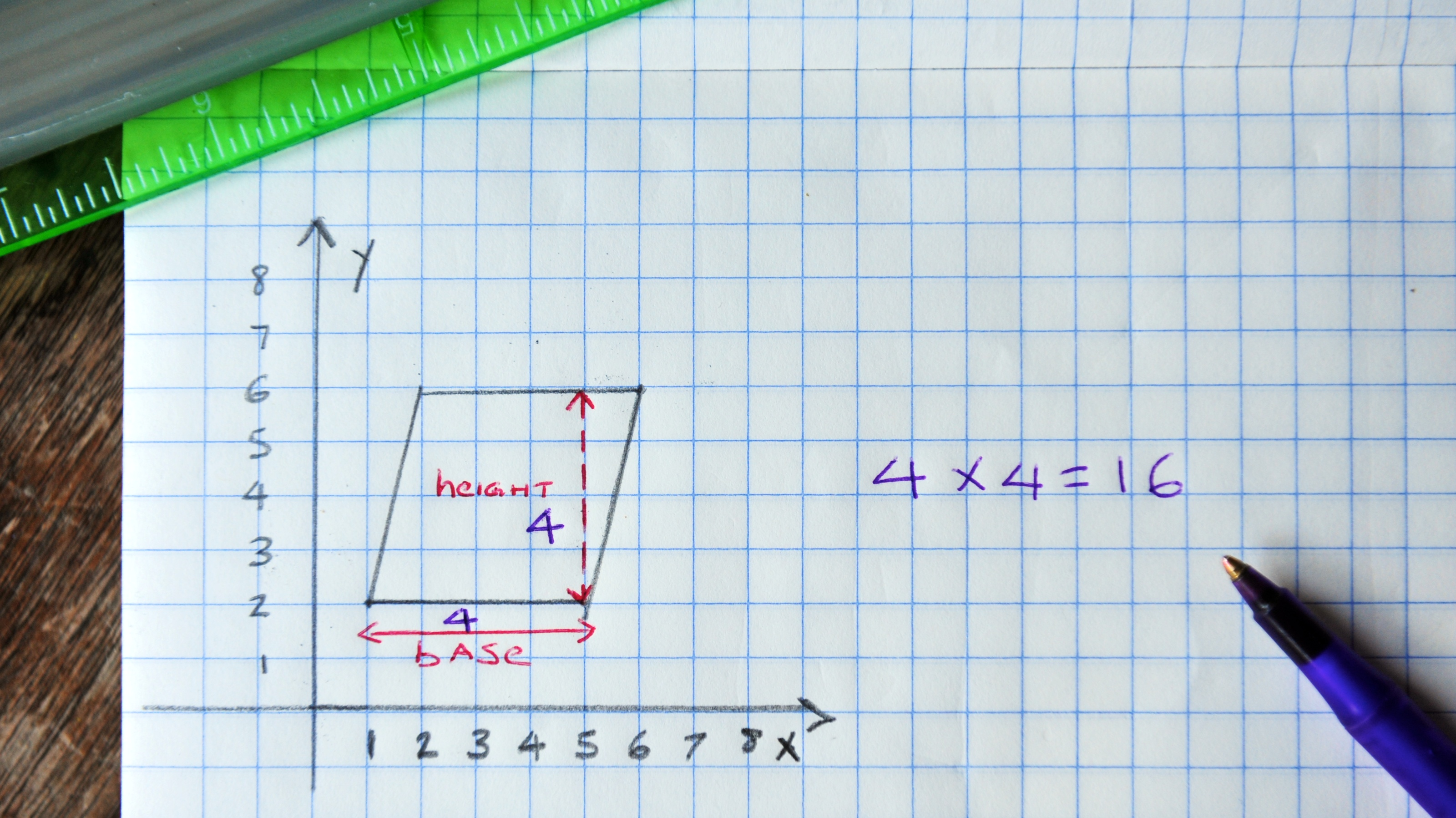 How To Find The Area Of A Parallelogram 3 Steps With