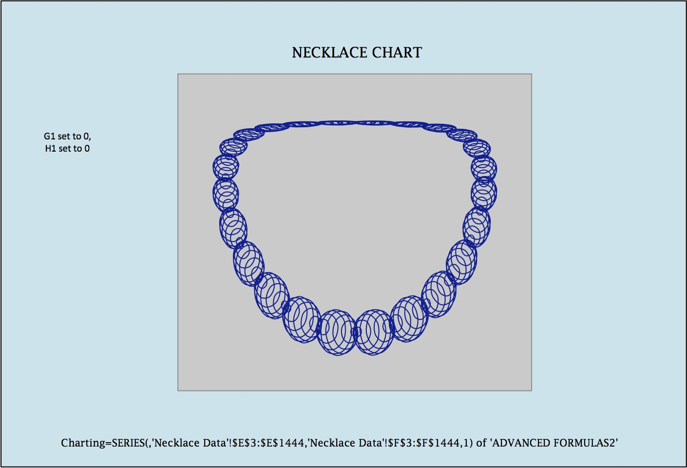 How To Create A Necklace Pattern In Microsoft Excel 7 Steps