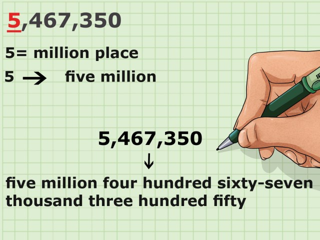 How to Write Numbers in Words: 23 Steps (with Pictures) - wikiHow