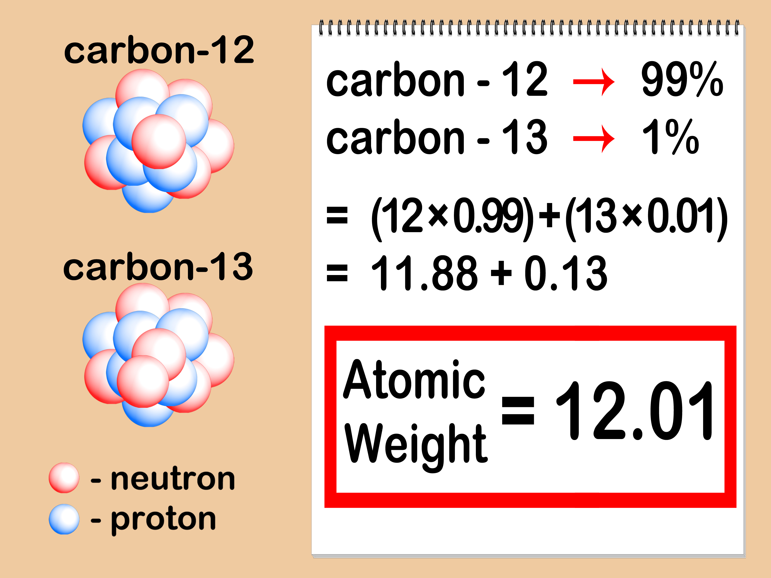 3 Clear And Easy Ways To Calculate Atomic Mass