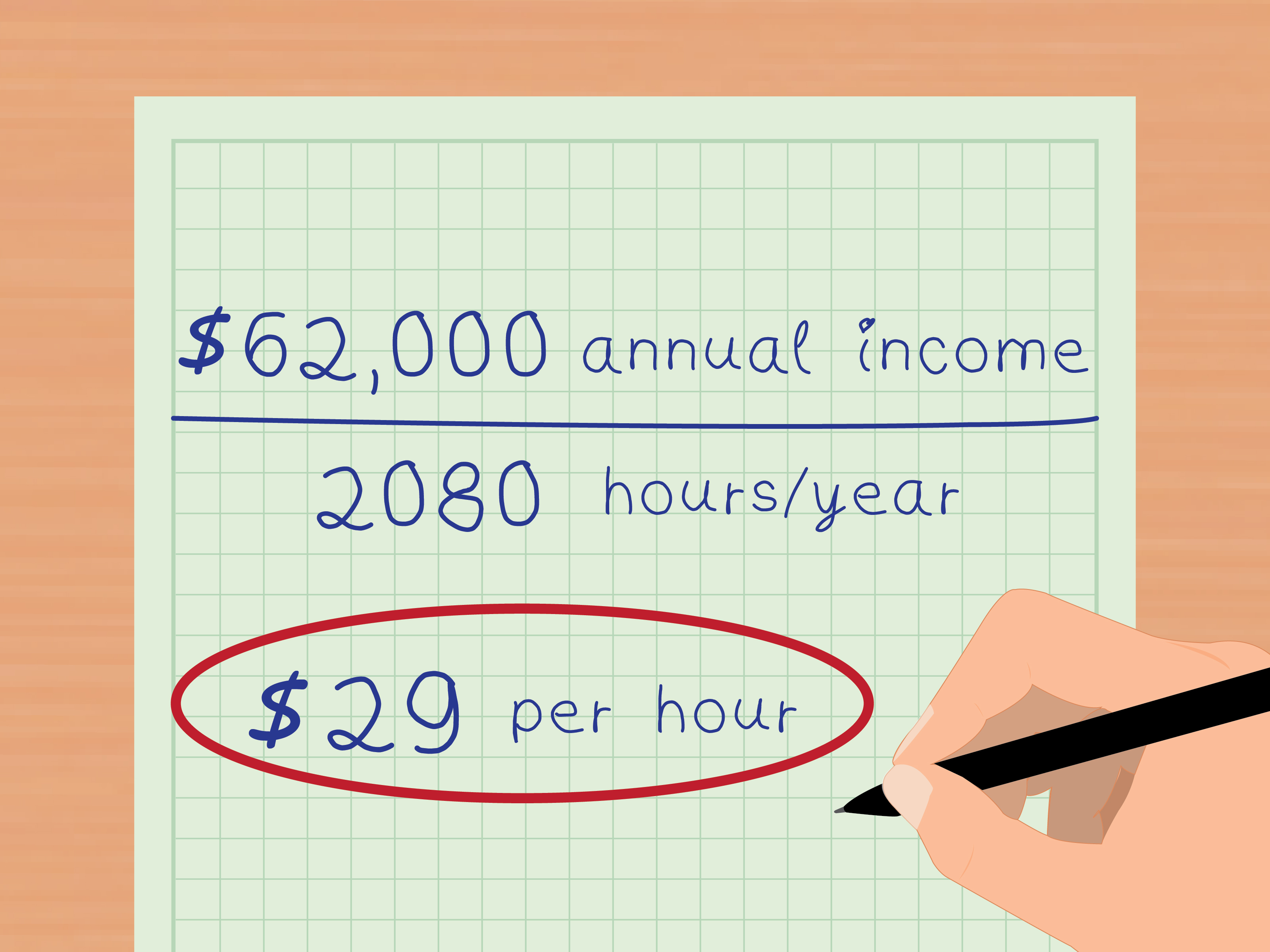 3 Ways To Calculate Your Real Hourly Wage