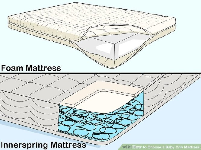 Image Led Choose A Baby Crib Mattress Step 4