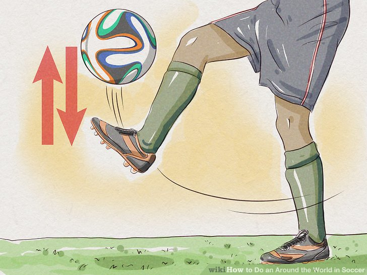 Do an Around the World in Soccer Step 3 Version 2.jpg