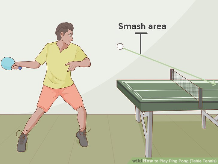 How To Play Ping Pong Table Tennis With Pictures Wikihow