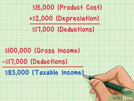 What is net income