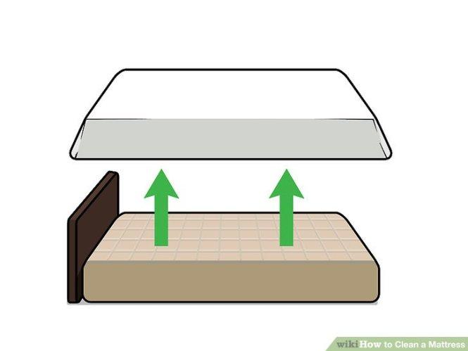 Image Led Clean A Mattress Step 2