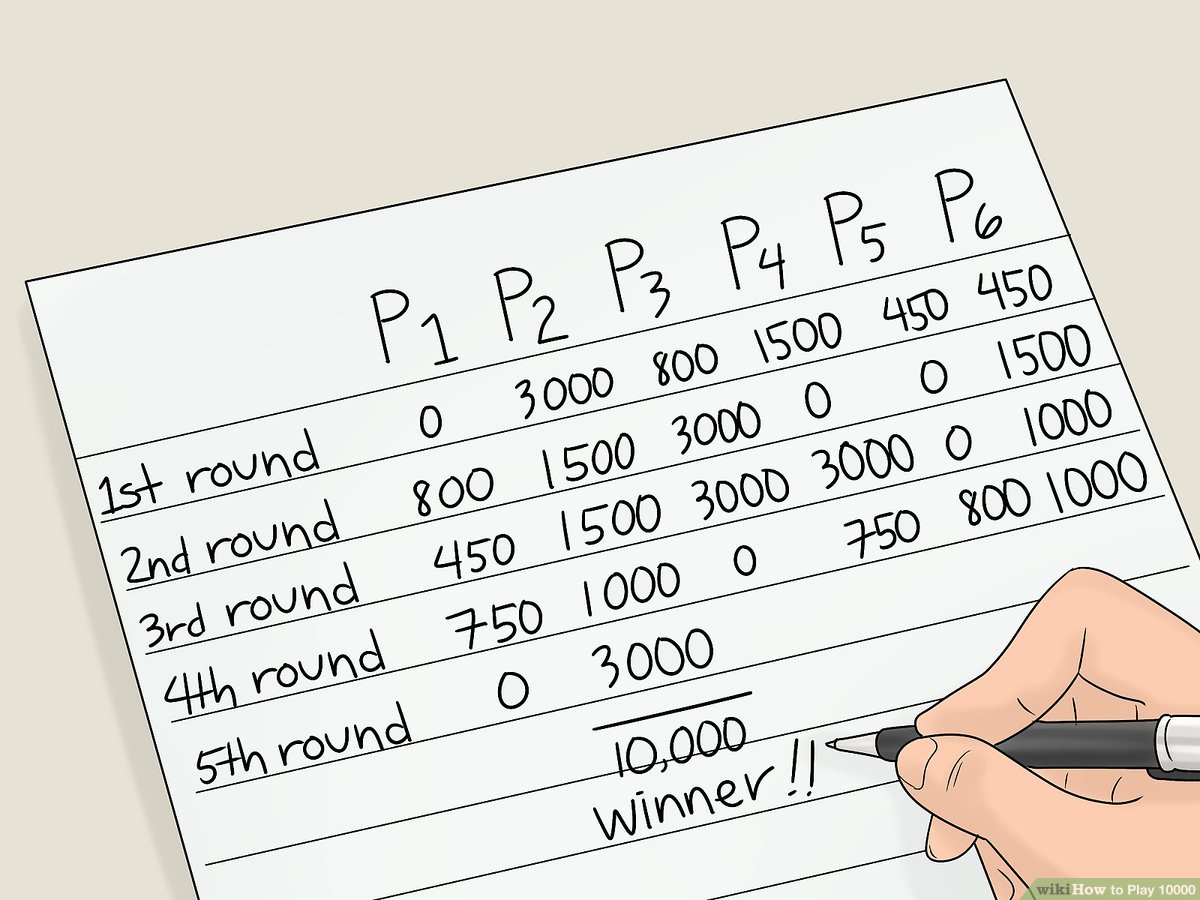 How to Play 10000: 13 Steps (with Pictures) - wikiHow
