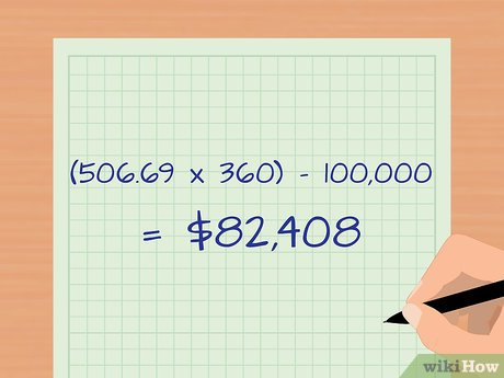 How to calculate interest on a loan