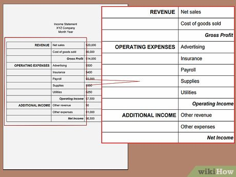 Income statement sample