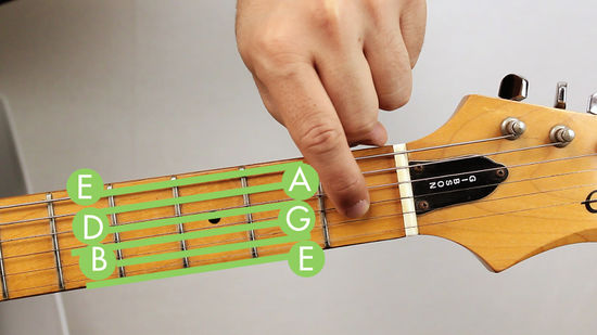 How to Teach Yourself to Play Guitar (with Pictures) - wikiHow Life