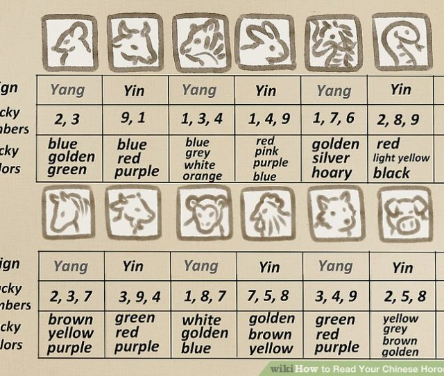 Image Titled Read Your Chinese Horoscope Step