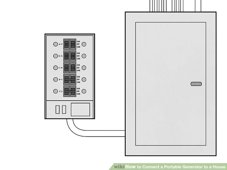 aid1229605 v4 728px Connect a Portable Generator to a House Step 3 Version 4?resize=665%2C499&ssl=1 generator changeover switch wiring diagram australia wiring diagram hager sf263 wiring diagram at gsmx.co