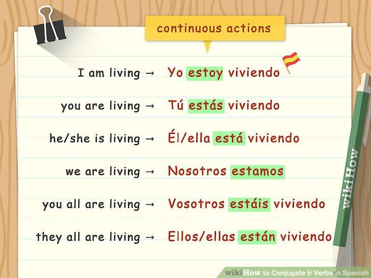 Conjugate Ir Verbs in Spanish Step 2.jpg