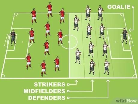 Jelaskan Cara Bermain Sepak Bola