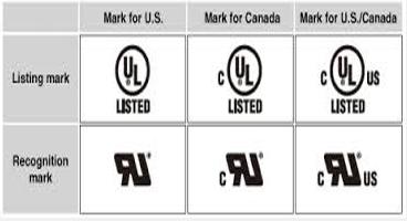 Arti Lambang UL Pada Produk Elektronik Dan Listrik