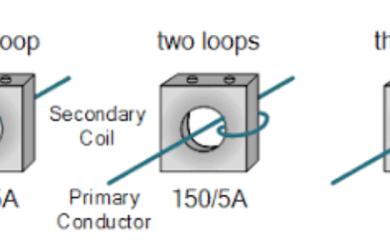 Cara Kerja Dan Fungsi Trafo CT Current Transformer