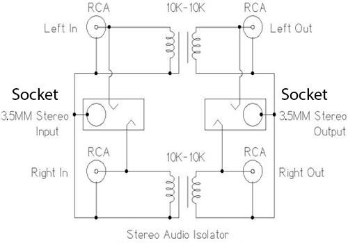 Penyebab Suara Dengung Pada Speaker Audio Dan Cara Mengatasinya