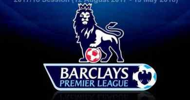 Top Skor Liga Premier Inggris