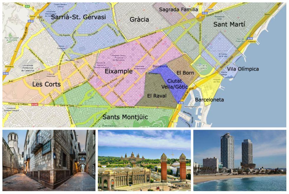 Leer De Stadsdelen/wijken Van Barcelona Kennen