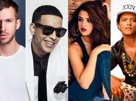 top-10-artistas-spotify-wikolia-music