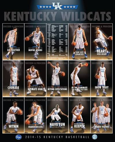 2014-2015 Kentucky Basketball Poster