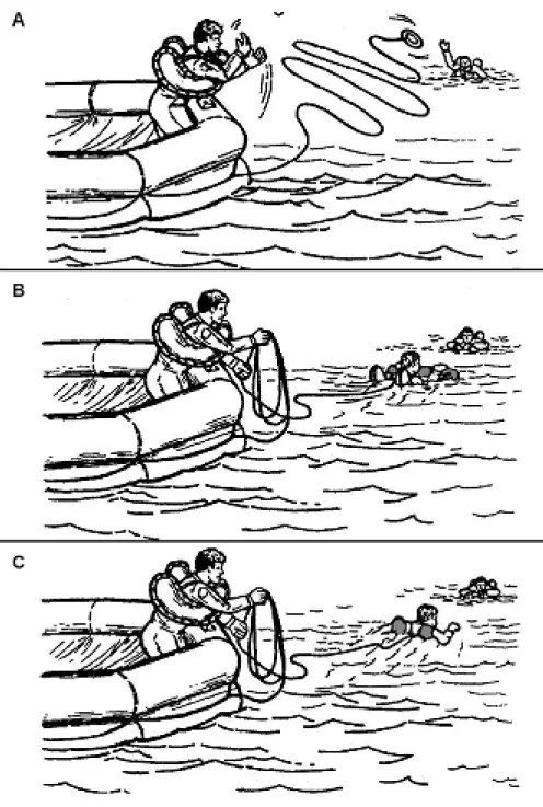 Steps in a water rescue