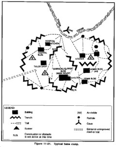 Military drawing of a typical combat base camp