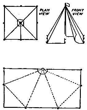 Mineru0027s Tent  sc 1 st  Wilderness DIY & 10 Tent Options Using Only 1 Tarp