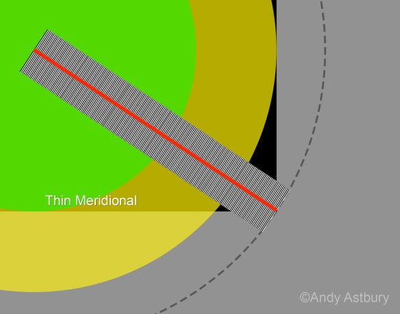 ImageCircle31 900x708 Lens Performance