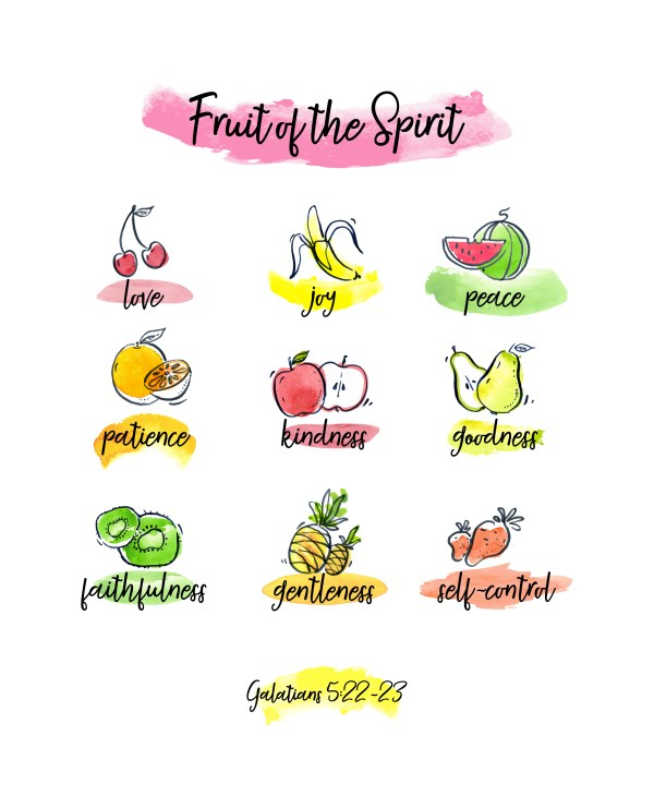 """Fruit of the Spirit - Galatians 5:22-23 (Printable) 8""""x10"""" - Wildly Anchored"""