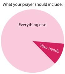 Prayer pie - 30 Days of Praying for My Homeschool + FREE 5 Day Printable